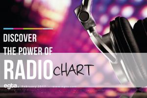 beitragsbild_1200px_egta_power-of-radio-2