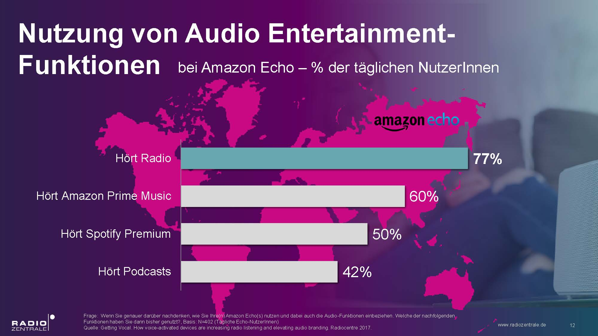 nutzung-von-audio-entertainment-funktionen