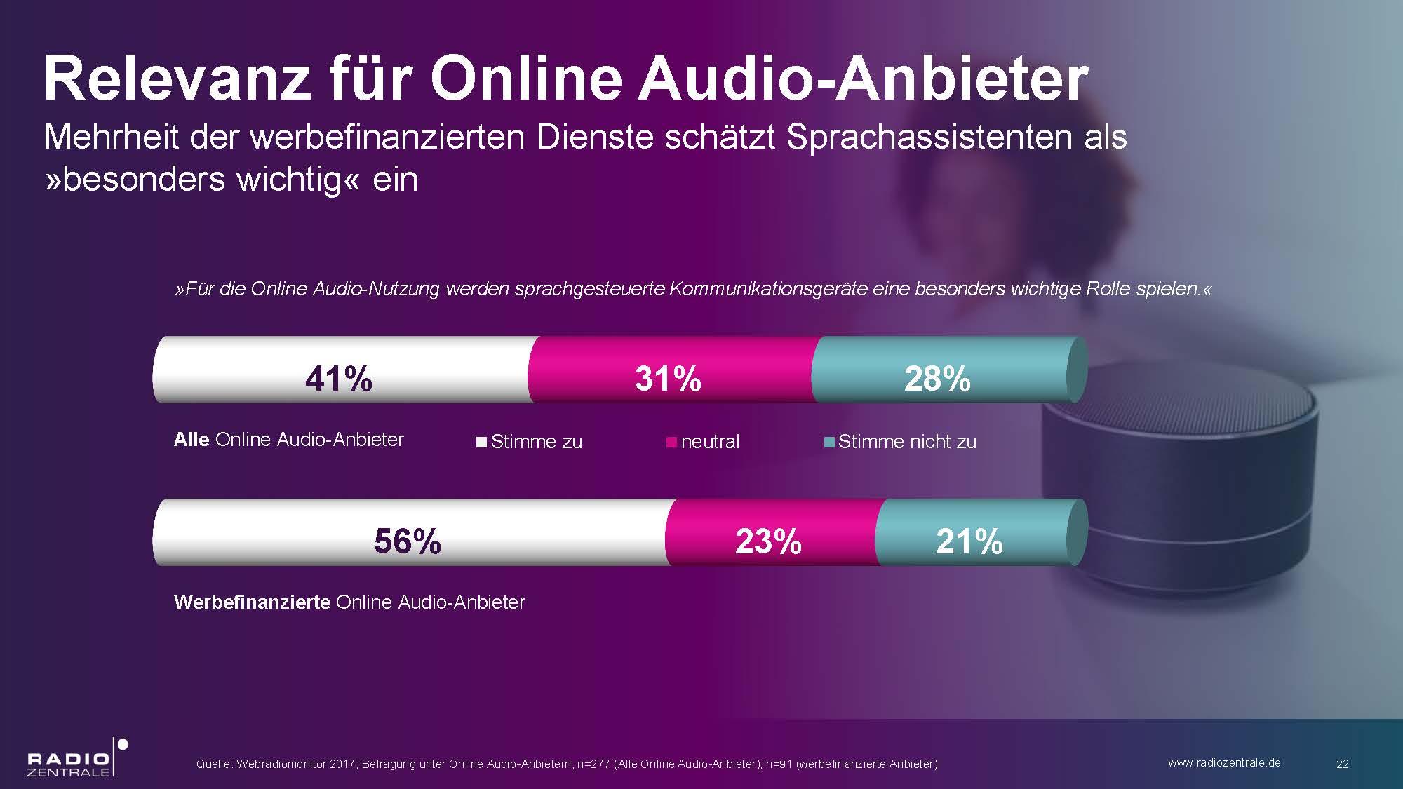 relevanz-fuer-online-audio-anbieter