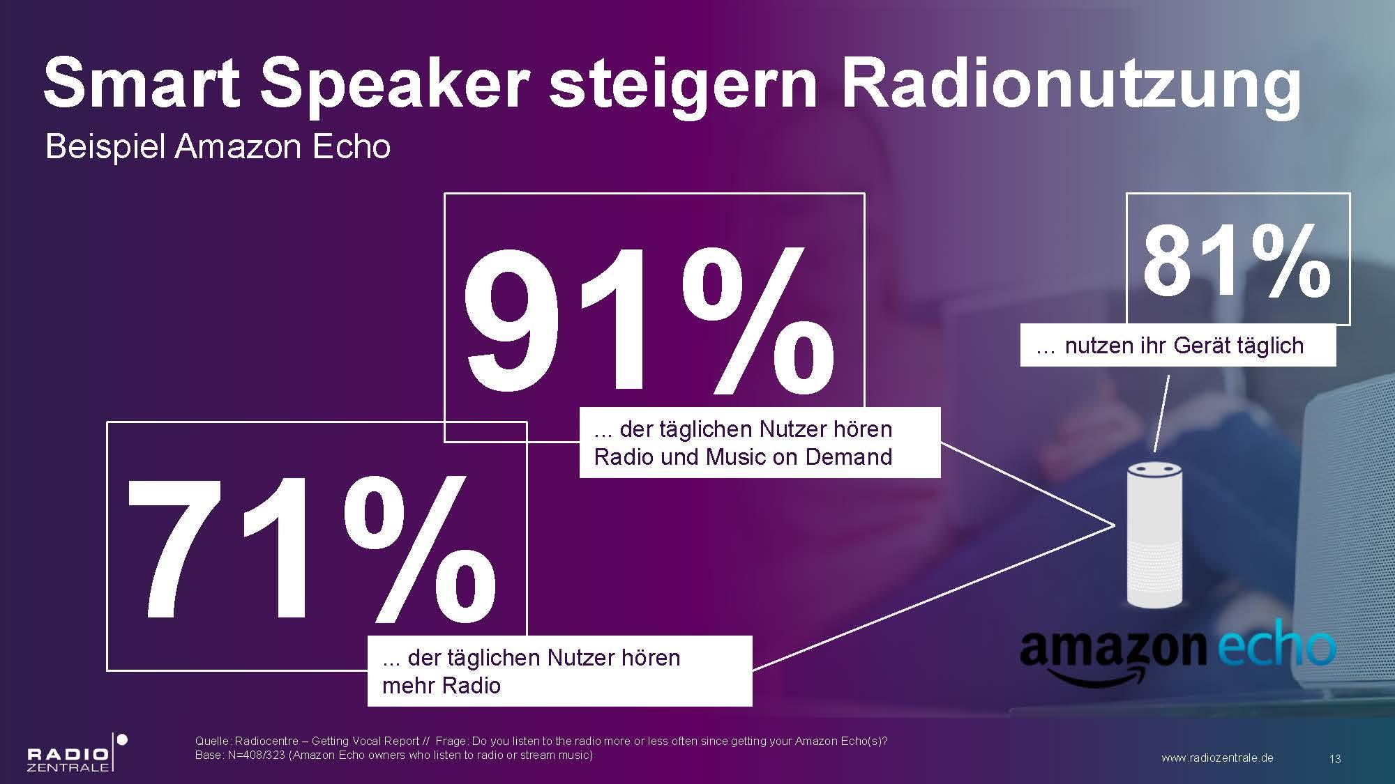 smart-speaker-steigern-radionutzung
