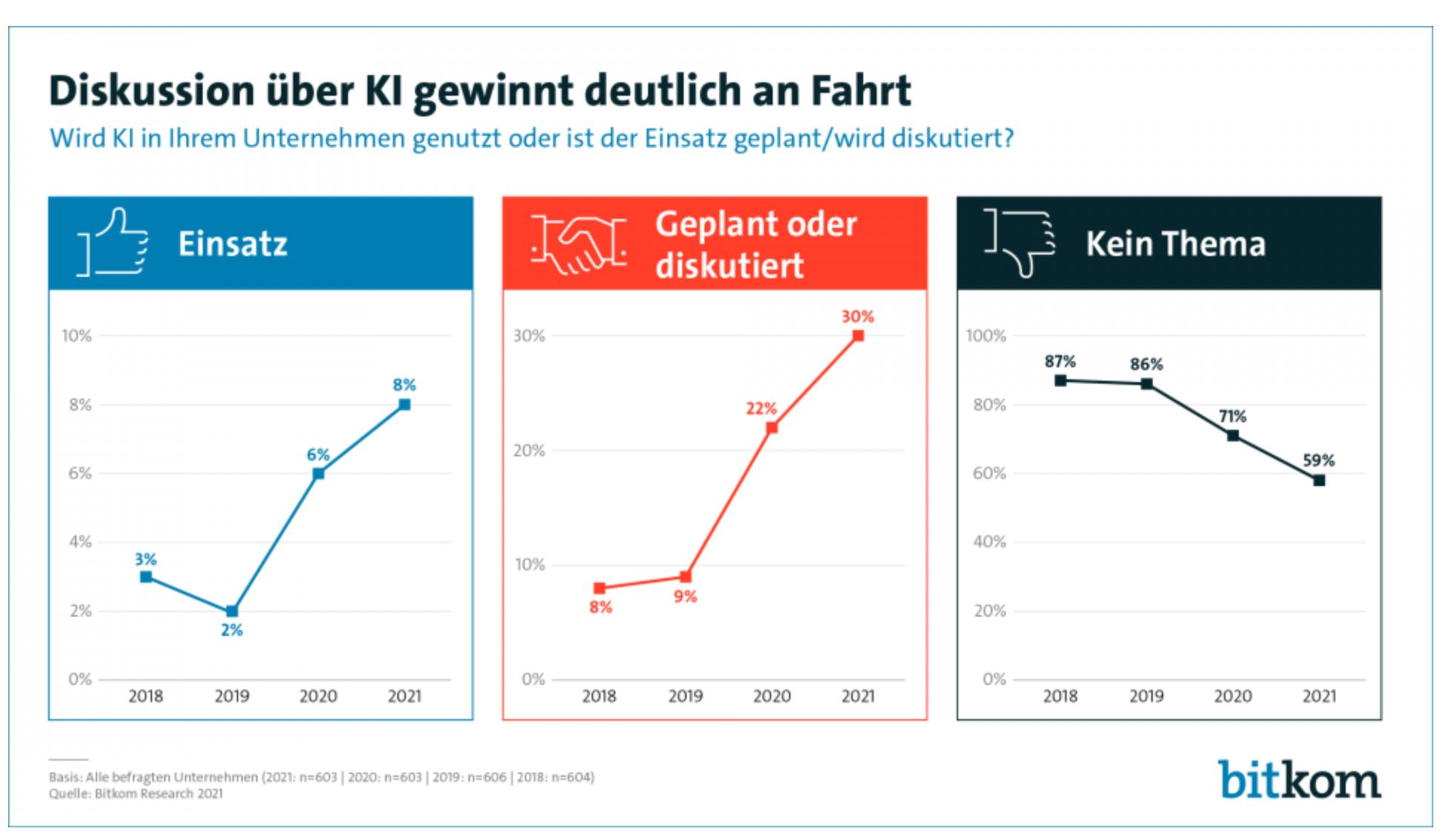 Grafik_Gastbeitrag-1
